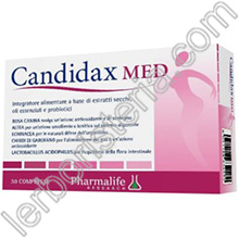Candidax Med
